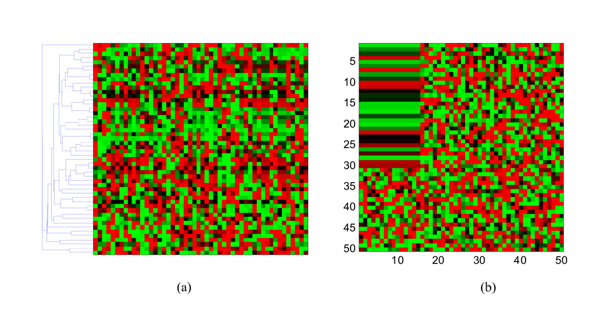 https://static-content.springer.com/image/art%3A10.1186%2F1471-2105-9-209/MediaObjects/12859_2007_Article_2194_Fig1_HTML.jpg