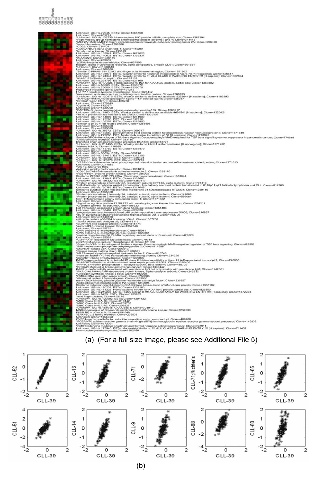https://static-content.springer.com/image/art%3A10.1186%2F1471-2105-9-209/MediaObjects/12859_2007_Article_2194_Fig5_HTML.jpg