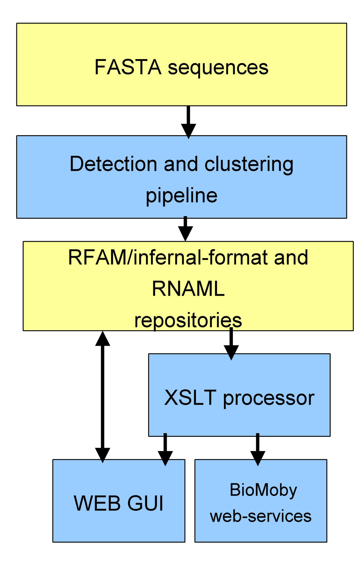https://static-content.springer.com/image/art%3A10.1186%2F1471-2105-9-21/MediaObjects/12859_2007_Article_2006_Fig1_HTML.jpg