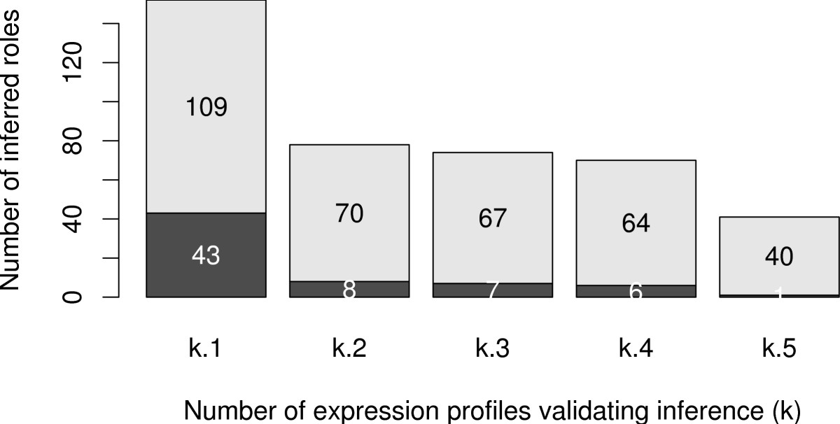 https://static-content.springer.com/image/art%3A10.1186%2F1471-2105-9-228/MediaObjects/12859_2007_Article_2213_Fig9_HTML.jpg