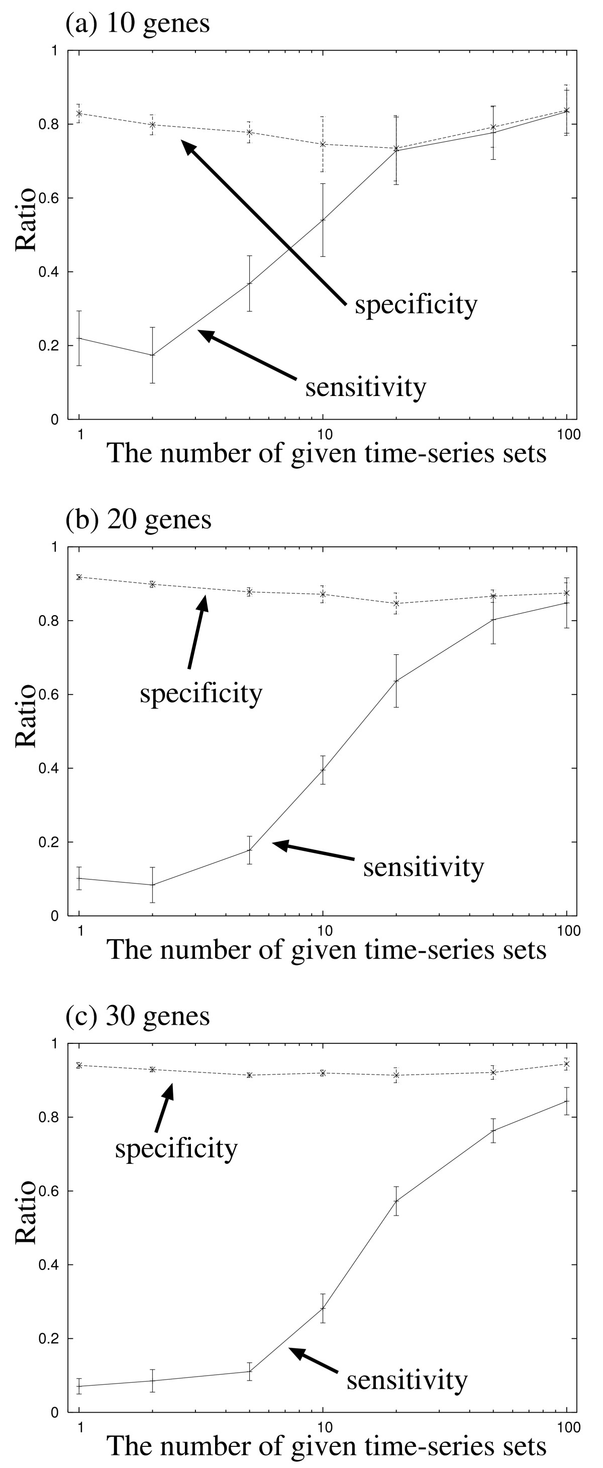 https://static-content.springer.com/image/art%3A10.1186%2F1471-2105-9-23/MediaObjects/12859_2007_Article_2008_Fig3_HTML.jpg