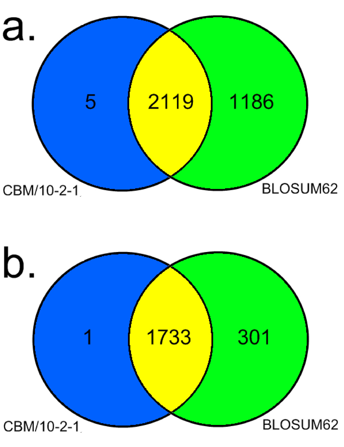 https://static-content.springer.com/image/art%3A10.1186%2F1471-2105-9-236/MediaObjects/12859_2008_Article_2221_Fig6_HTML.jpg