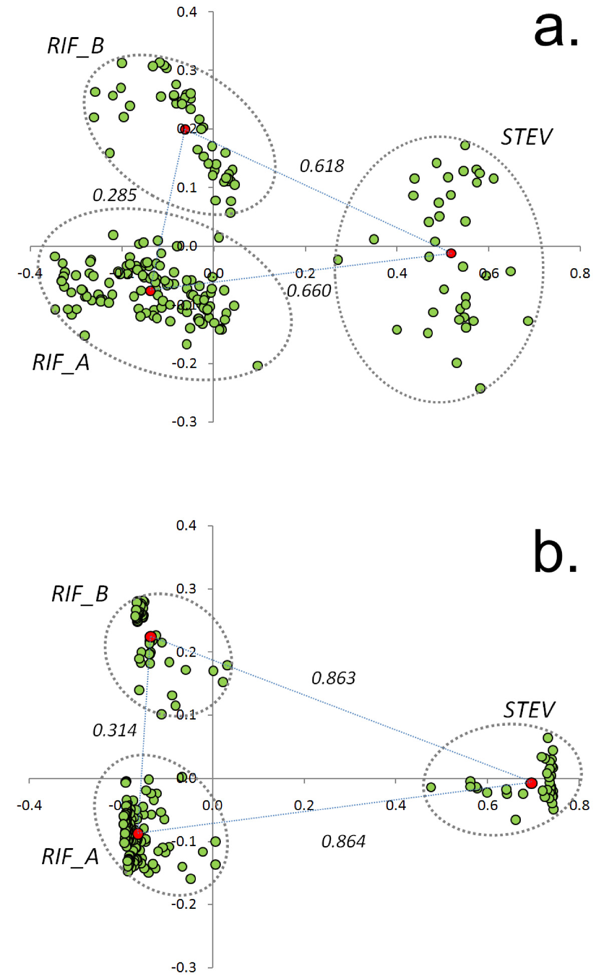 https://static-content.springer.com/image/art%3A10.1186%2F1471-2105-9-236/MediaObjects/12859_2008_Article_2221_Fig7_HTML.jpg