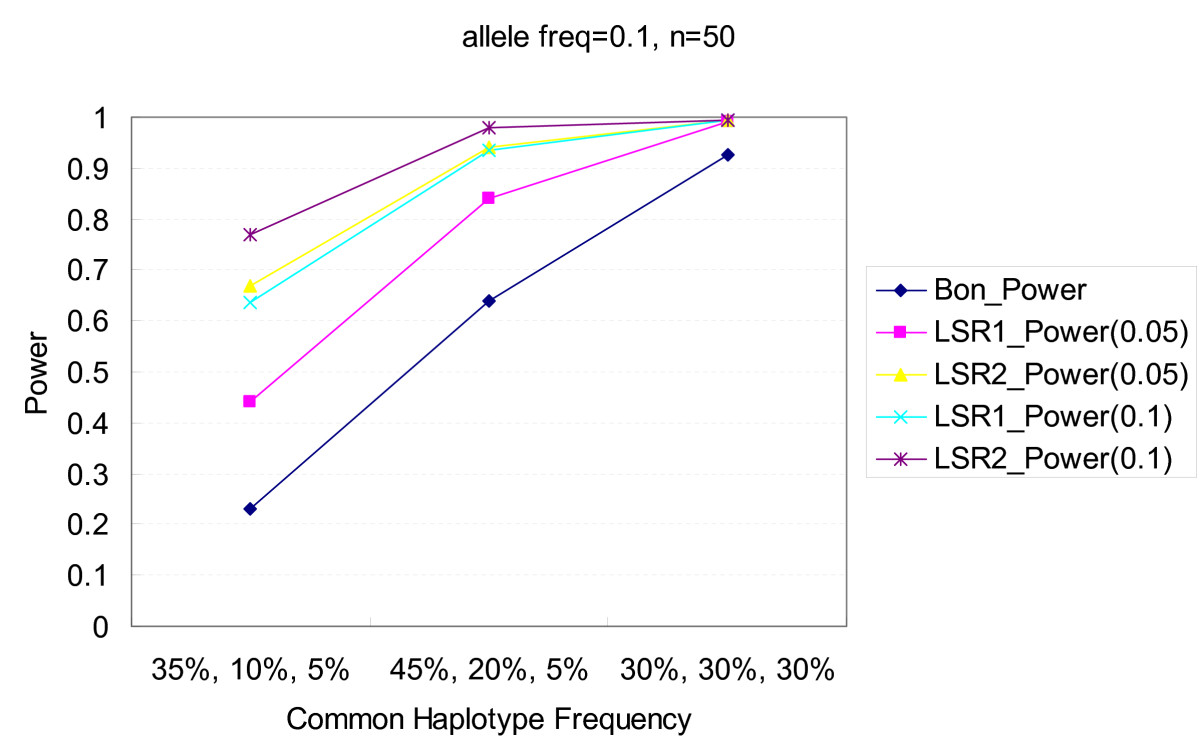 https://static-content.springer.com/image/art%3A10.1186%2F1471-2105-9-246/MediaObjects/12859_2007_Article_2231_Fig5_HTML.jpg