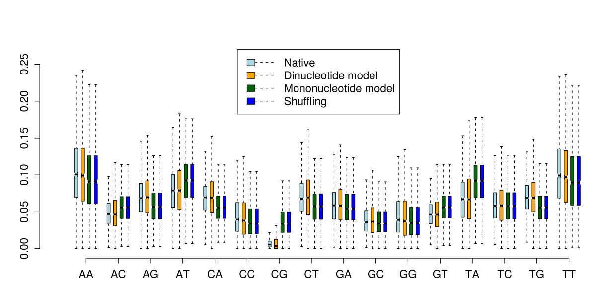 https://static-content.springer.com/image/art%3A10.1186%2F1471-2105-9-248/MediaObjects/12859_2008_Article_2233_Fig6_HTML.jpg