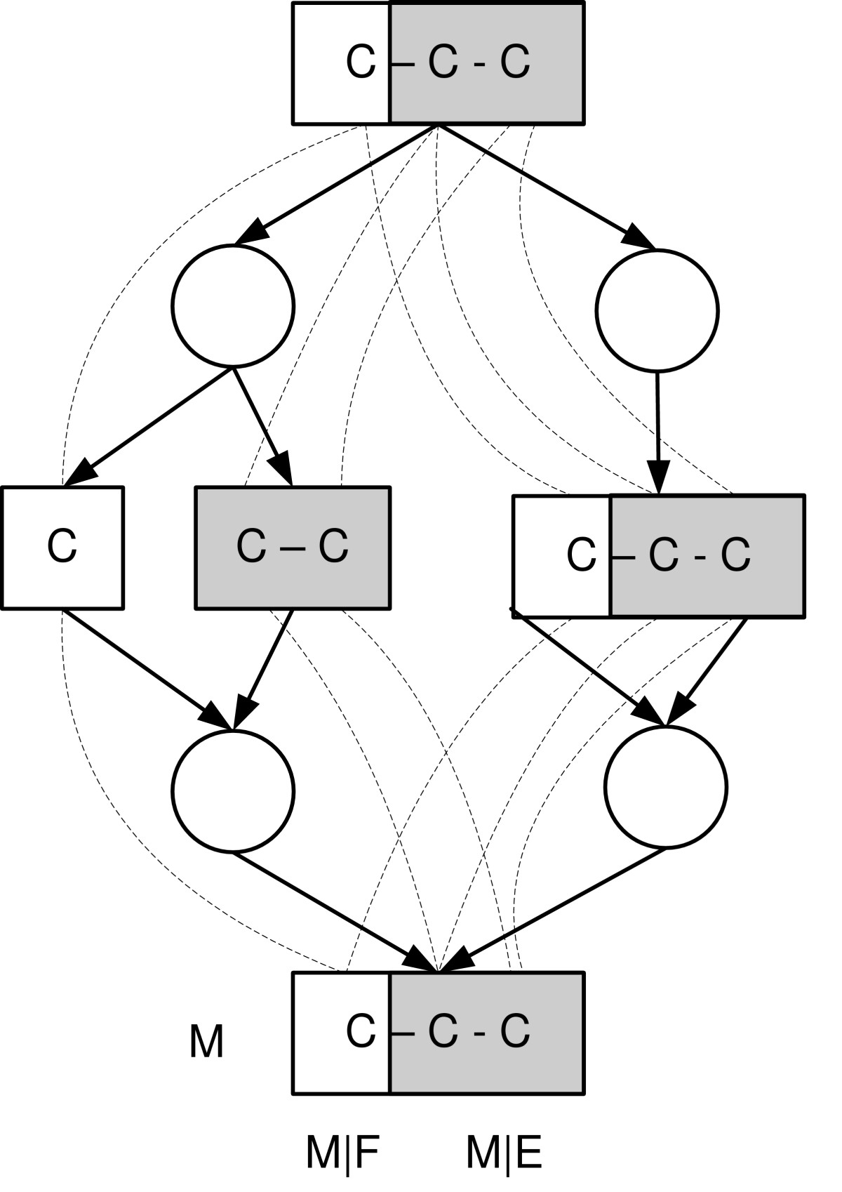 https://static-content.springer.com/image/art%3A10.1186%2F1471-2105-9-266/MediaObjects/12859_2008_Article_2251_Fig3_HTML.jpg