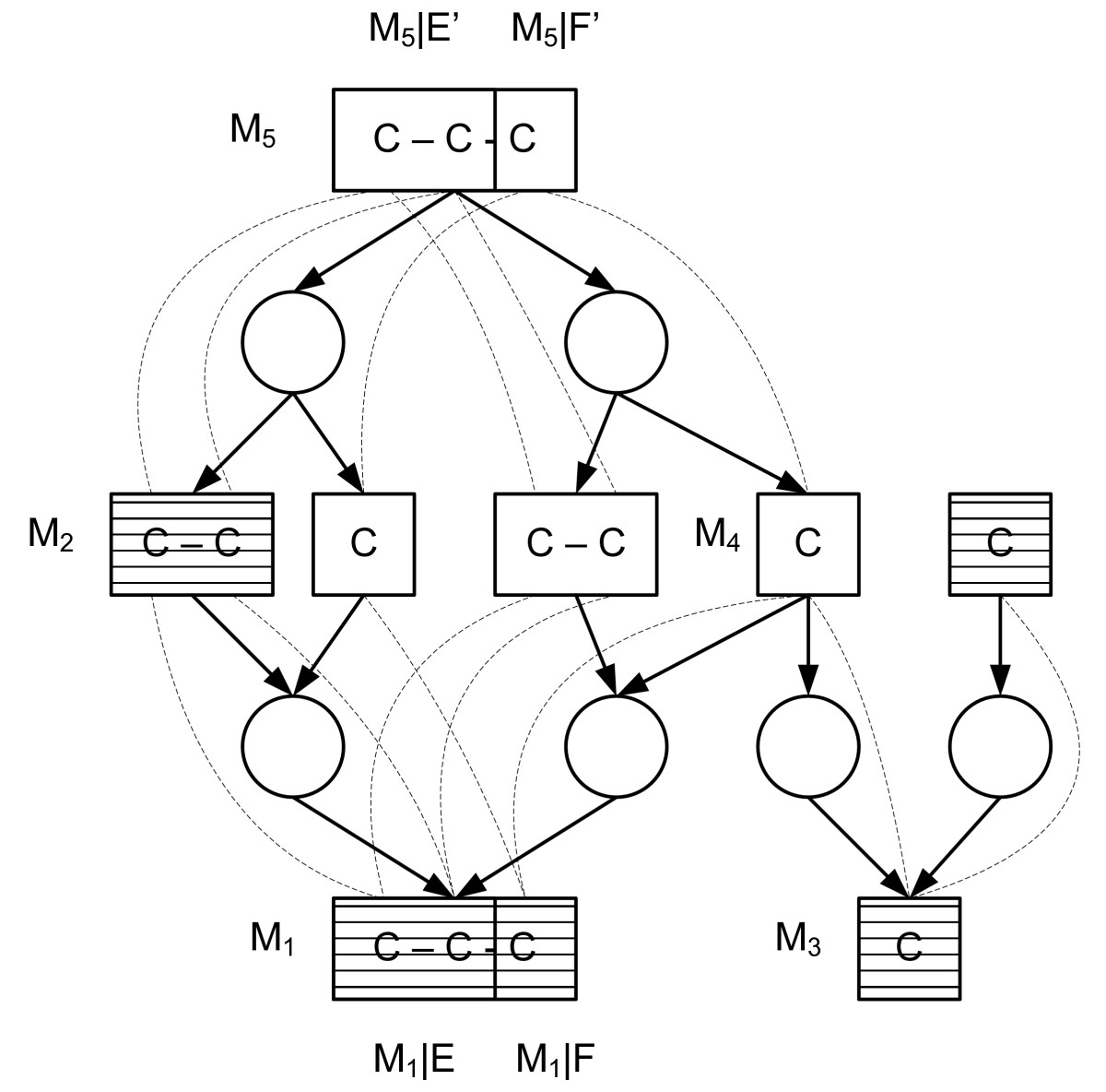 https://static-content.springer.com/image/art%3A10.1186%2F1471-2105-9-266/MediaObjects/12859_2008_Article_2251_Fig7_HTML.jpg