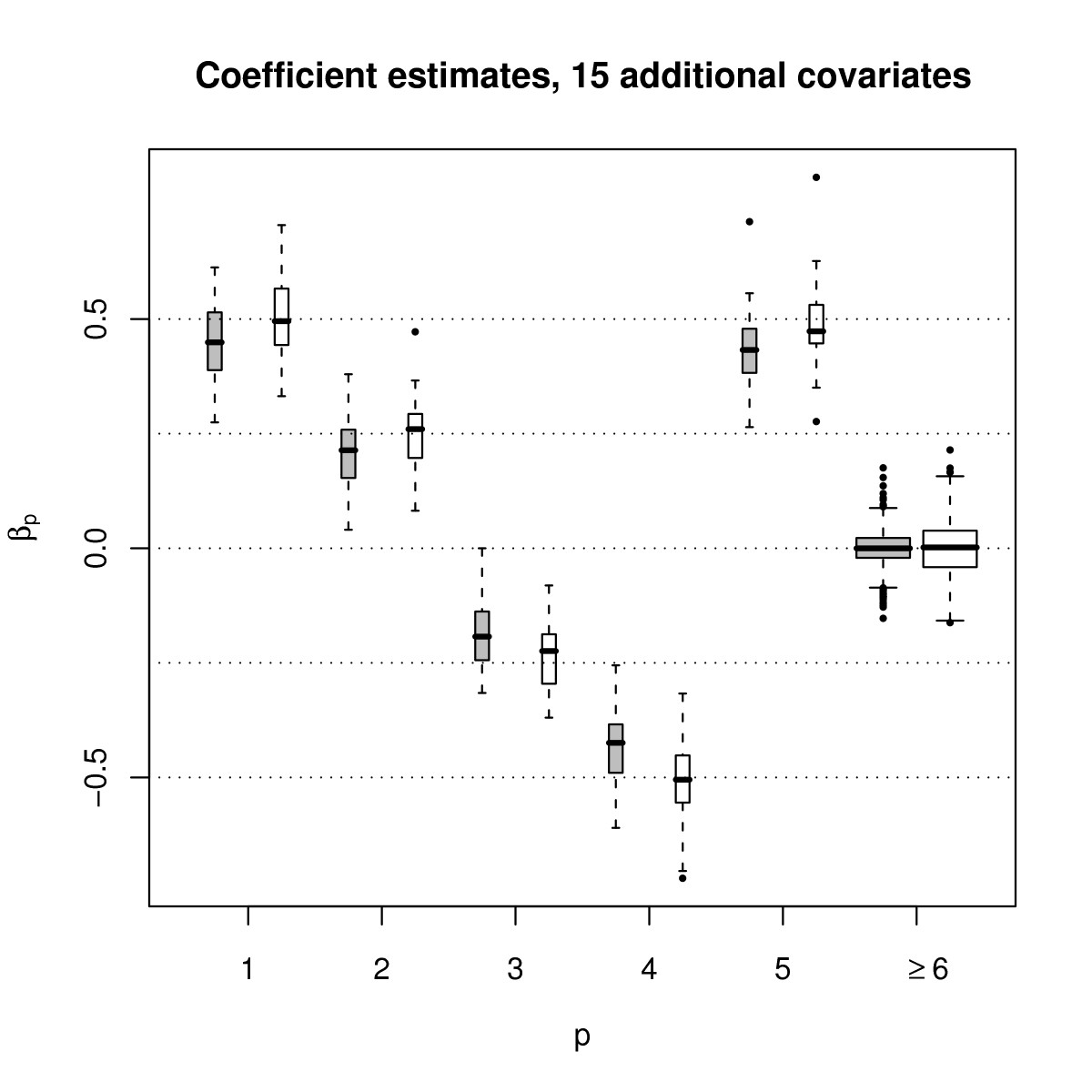 https://static-content.springer.com/image/art%3A10.1186%2F1471-2105-9-269/MediaObjects/12859_2008_Article_2254_Fig4_HTML.jpg
