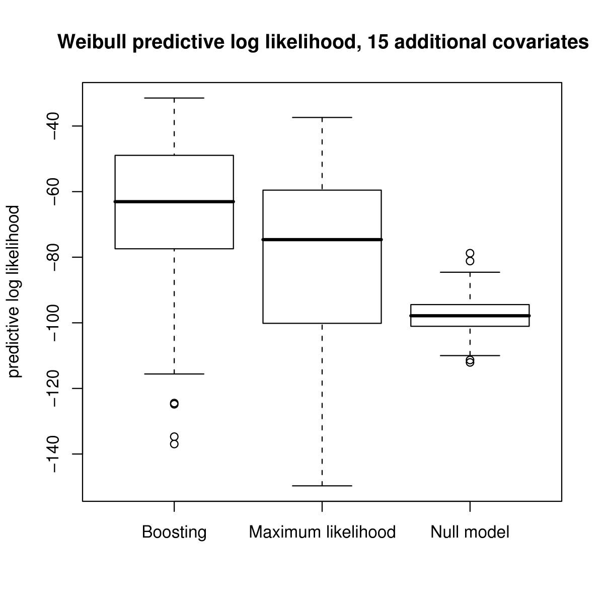 https://static-content.springer.com/image/art%3A10.1186%2F1471-2105-9-269/MediaObjects/12859_2008_Article_2254_Fig5_HTML.jpg