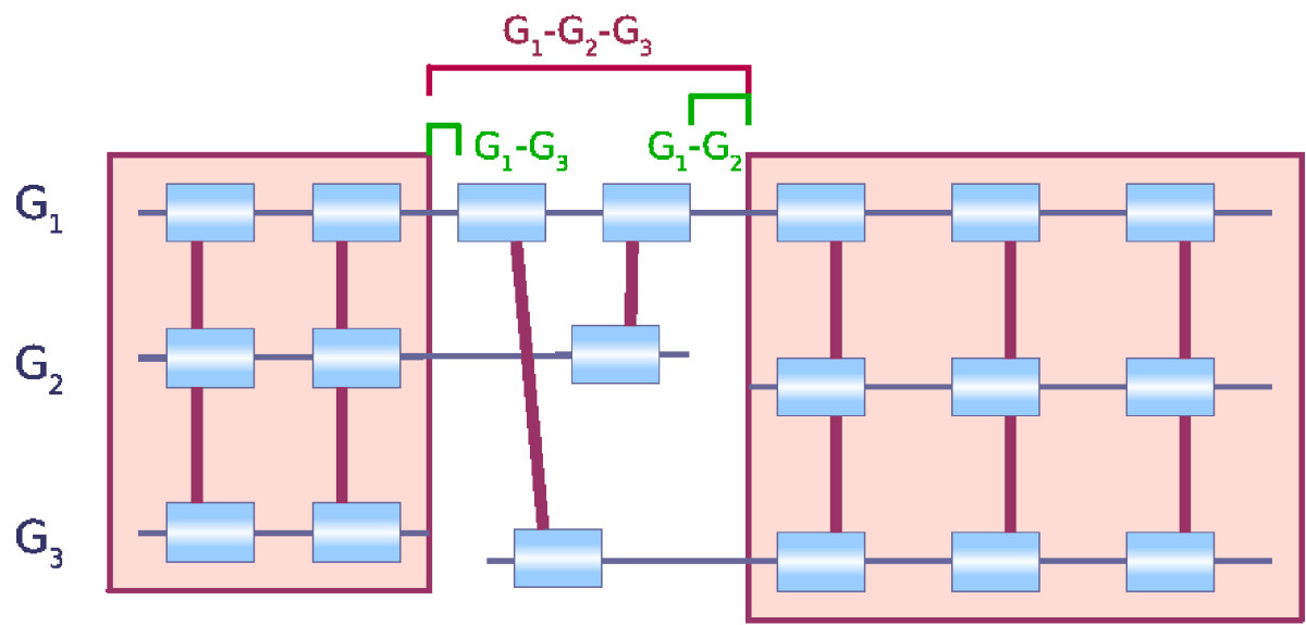 https://static-content.springer.com/image/art%3A10.1186%2F1471-2105-9-286/MediaObjects/12859_2008_Article_2271_Fig10_HTML.jpg