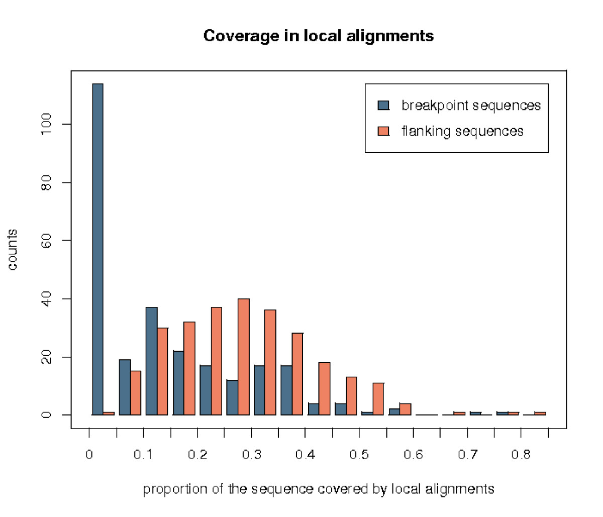 https://static-content.springer.com/image/art%3A10.1186%2F1471-2105-9-286/MediaObjects/12859_2008_Article_2271_Fig8_HTML.jpg