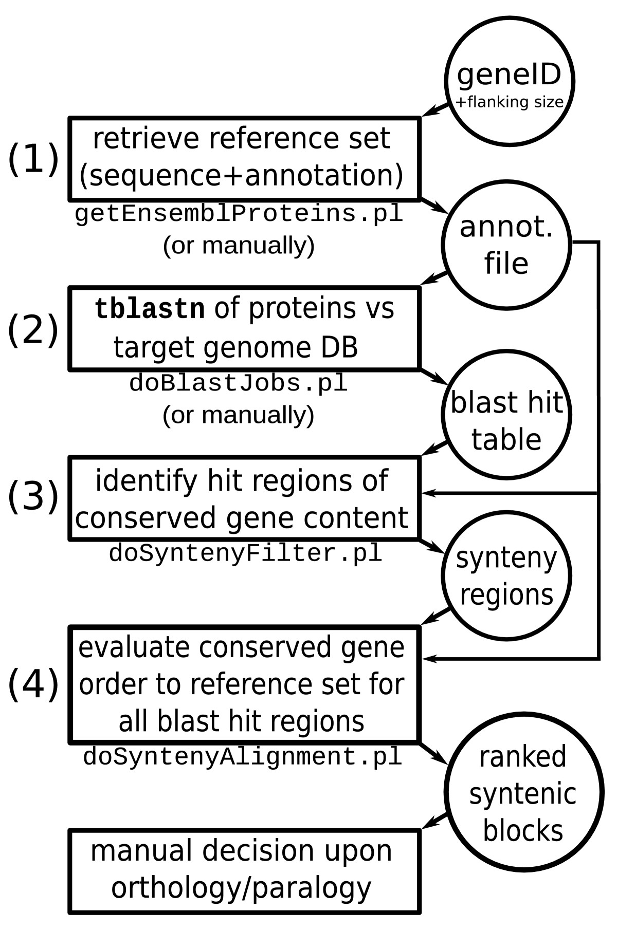 https://static-content.springer.com/image/art%3A10.1186%2F1471-2105-9-351/MediaObjects/12859_2008_Article_2336_Fig1_HTML.jpg
