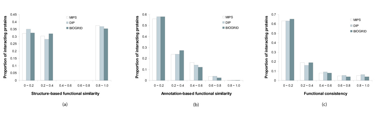 https://static-content.springer.com/image/art%3A10.1186%2F1471-2105-9-382/MediaObjects/12859_2008_Article_2367_Fig1_HTML.jpg