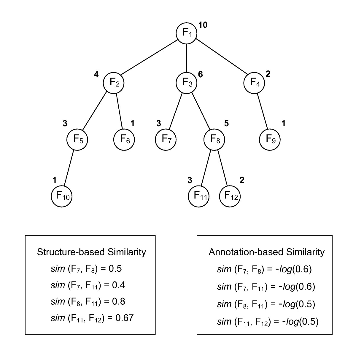 https://static-content.springer.com/image/art%3A10.1186%2F1471-2105-9-382/MediaObjects/12859_2008_Article_2367_Fig7_HTML.jpg