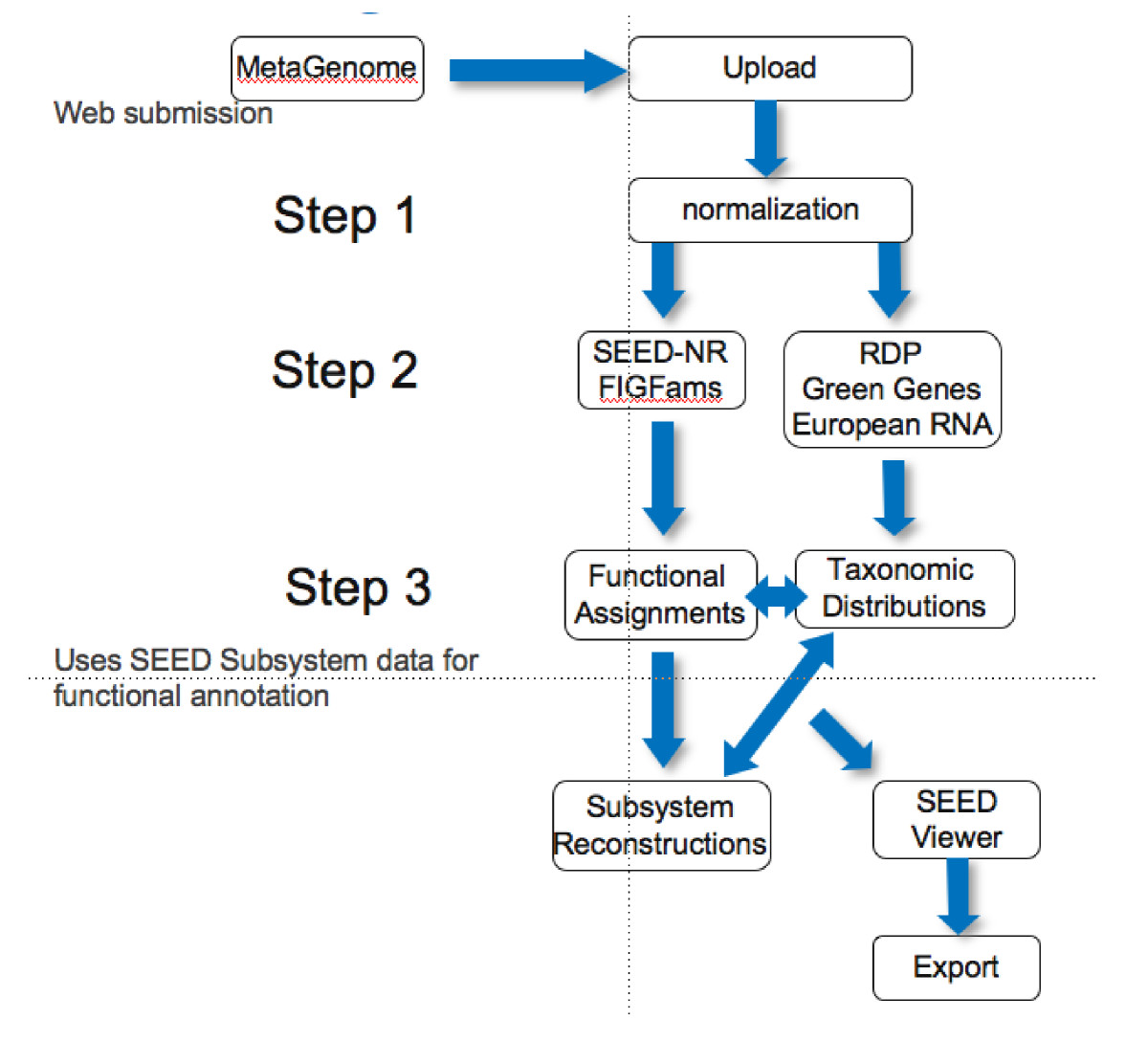 https://static-content.springer.com/image/art%3A10.1186%2F1471-2105-9-386/MediaObjects/12859_2008_Article_2371_Fig2_HTML.jpg