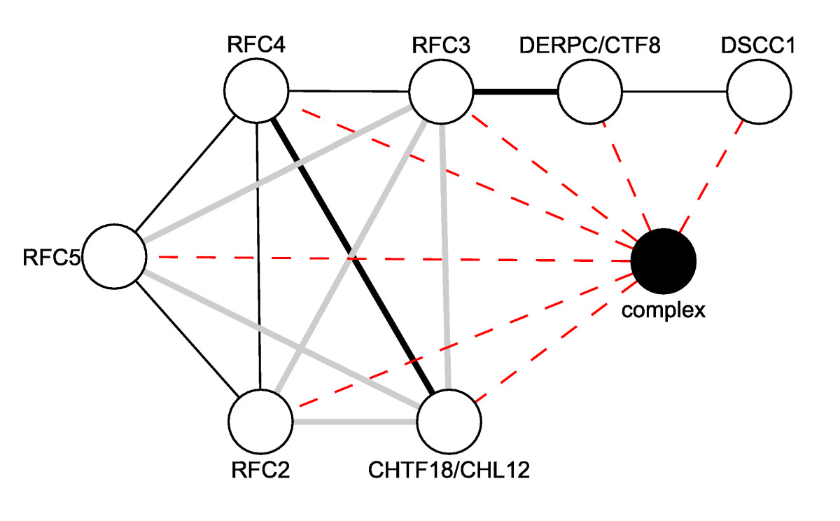 https://static-content.springer.com/image/art%3A10.1186%2F1471-2105-9-405/MediaObjects/12859_2008_Article_2390_Fig3_HTML.jpg