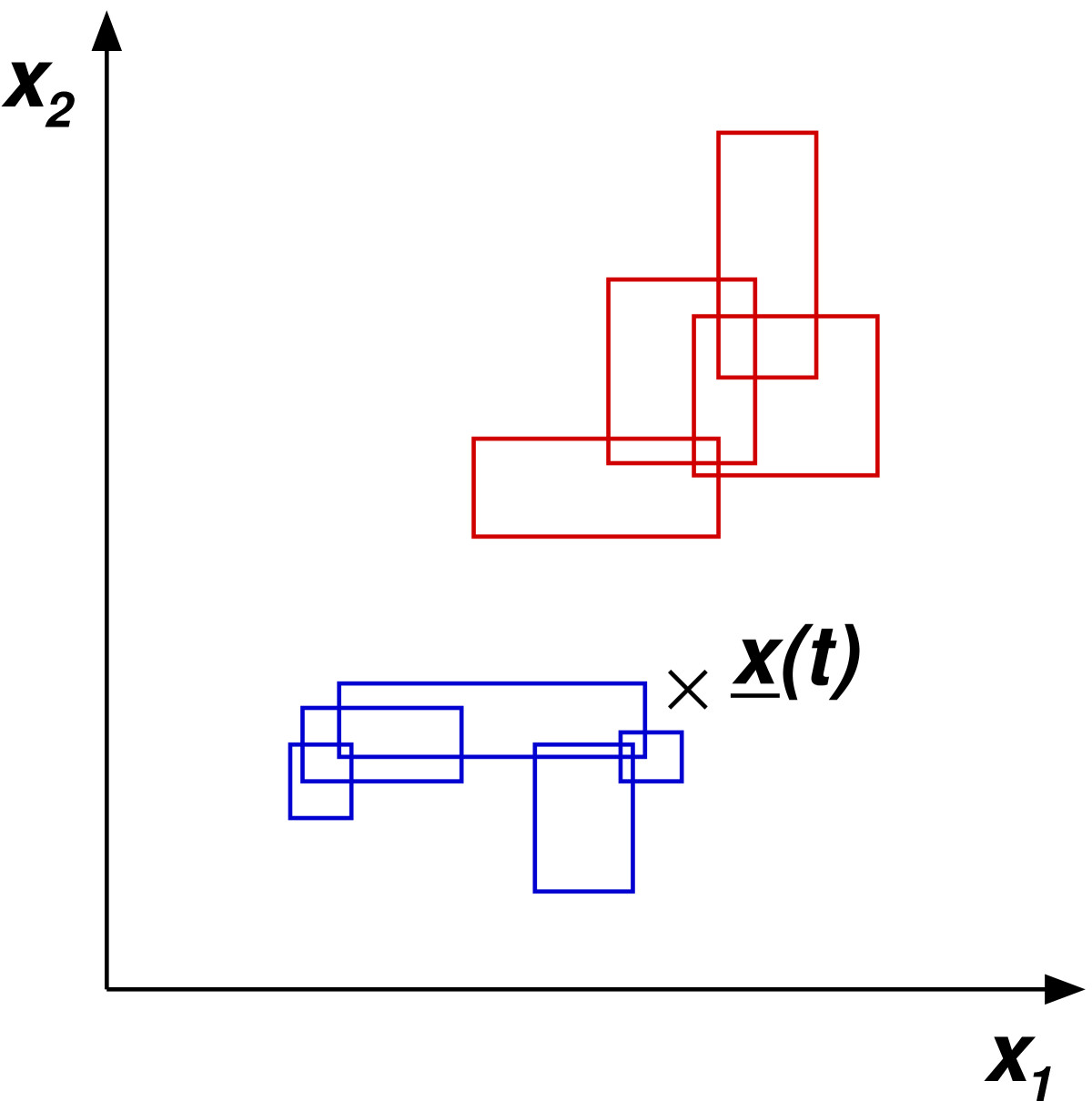 https://static-content.springer.com/image/art%3A10.1186%2F1471-2105-9-445/MediaObjects/12859_2008_Article_2430_Fig4_HTML.jpg
