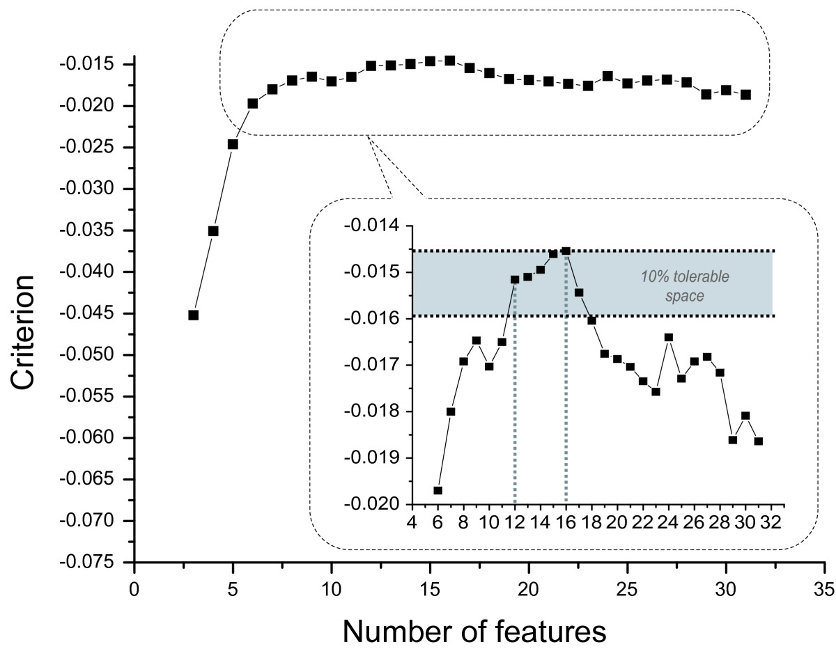 https://static-content.springer.com/image/art%3A10.1186%2F1471-2105-9-449/MediaObjects/12859_2007_Article_2434_Fig1_HTML.jpg