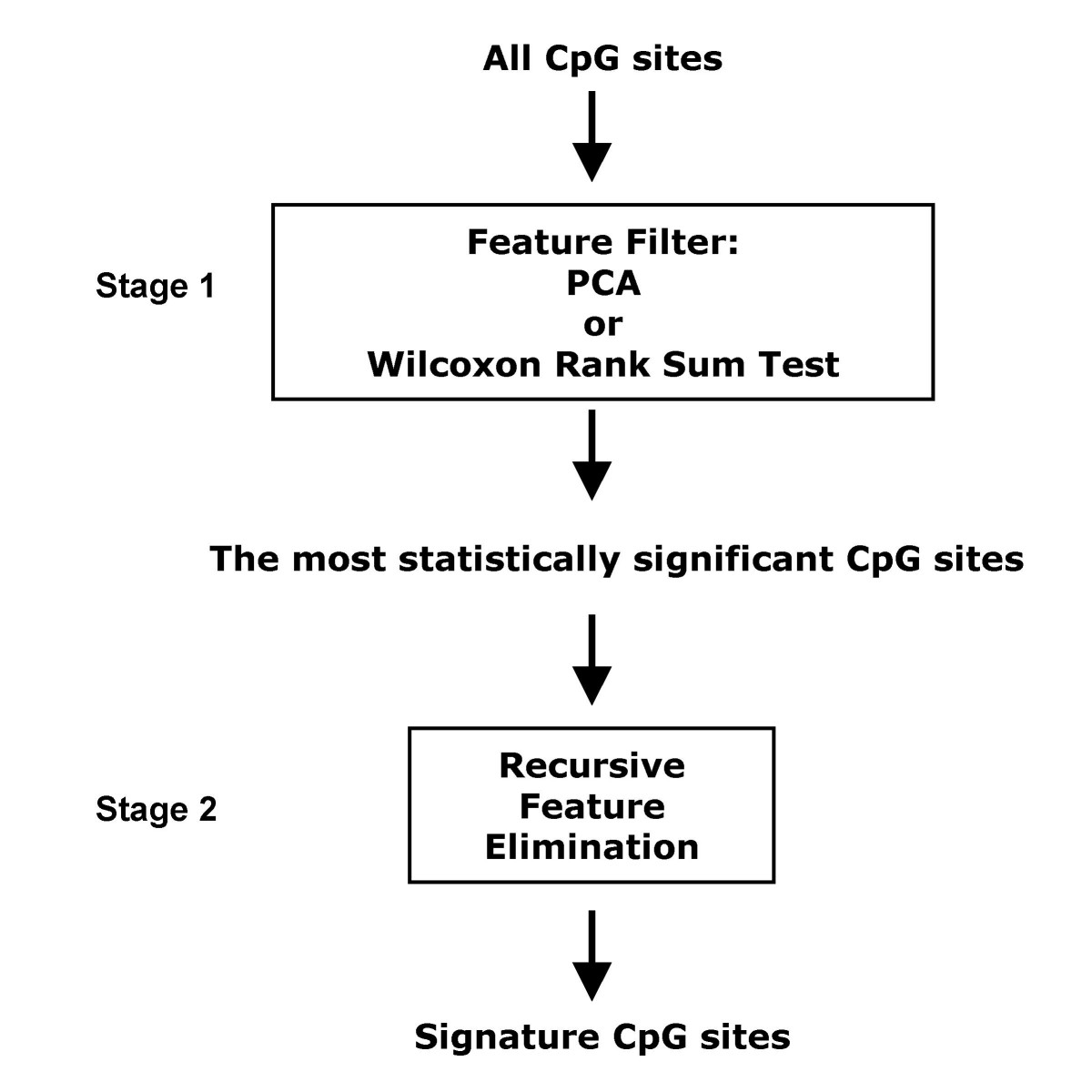 https://static-content.springer.com/image/art%3A10.1186%2F1471-2105-9-457/MediaObjects/12859_2008_Article_2442_Fig1_HTML.jpg