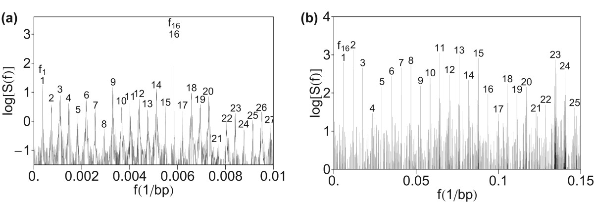 https://static-content.springer.com/image/art%3A10.1186%2F1471-2105-9-466/MediaObjects/12859_2008_Article_2451_Fig3_HTML.jpg