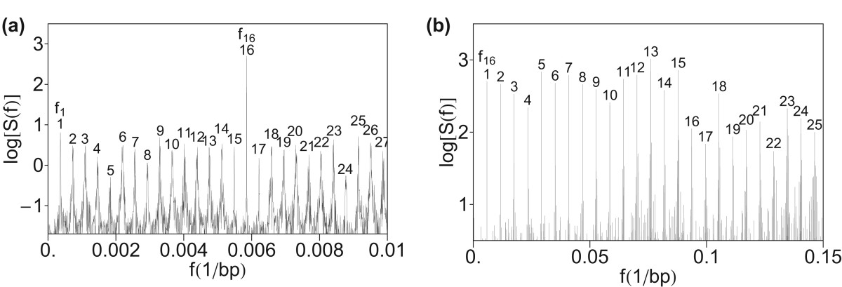 https://static-content.springer.com/image/art%3A10.1186%2F1471-2105-9-466/MediaObjects/12859_2008_Article_2451_Fig4_HTML.jpg