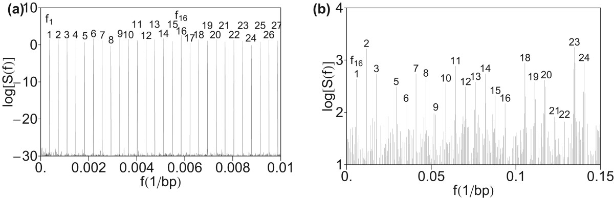 https://static-content.springer.com/image/art%3A10.1186%2F1471-2105-9-466/MediaObjects/12859_2008_Article_2451_Fig5_HTML.jpg