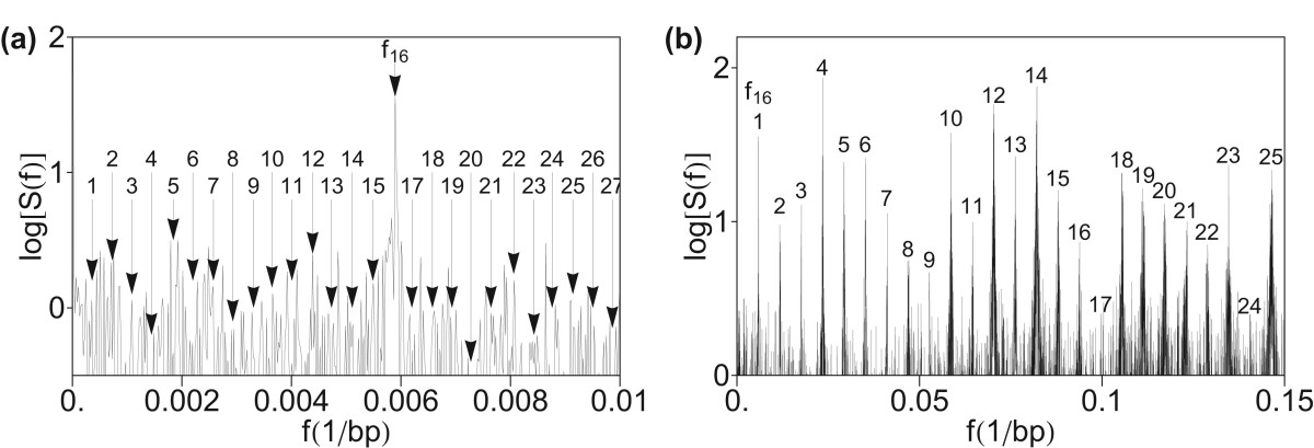 https://static-content.springer.com/image/art%3A10.1186%2F1471-2105-9-466/MediaObjects/12859_2008_Article_2451_Fig8_HTML.jpg