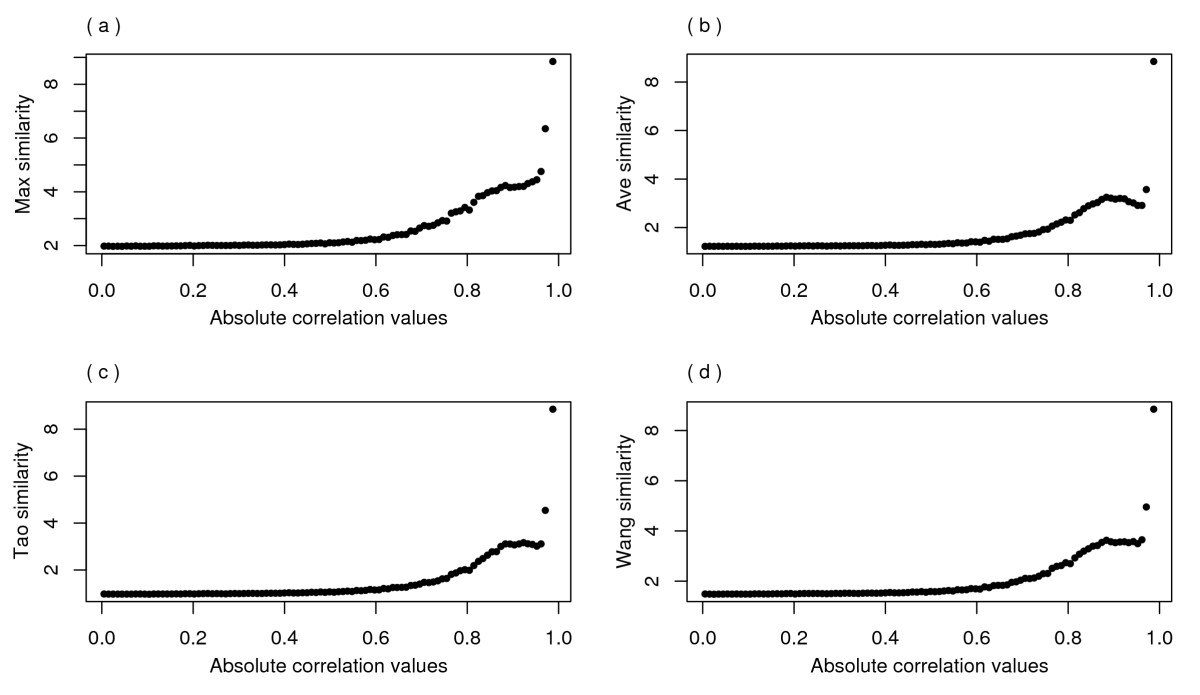 https://static-content.springer.com/image/art%3A10.1186%2F1471-2105-9-472/MediaObjects/12859_2008_Article_2457_Fig5_HTML.jpg