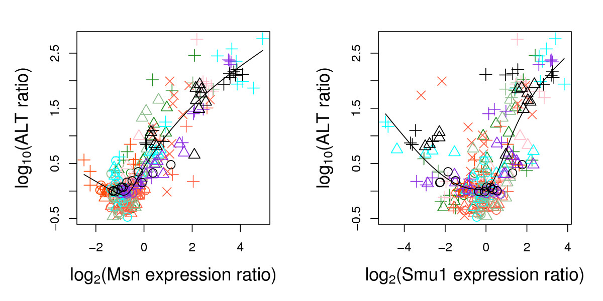 https://static-content.springer.com/image/art%3A10.1186%2F1471-2105-9-481/MediaObjects/12859_2007_Article_2466_Fig1_HTML.jpg
