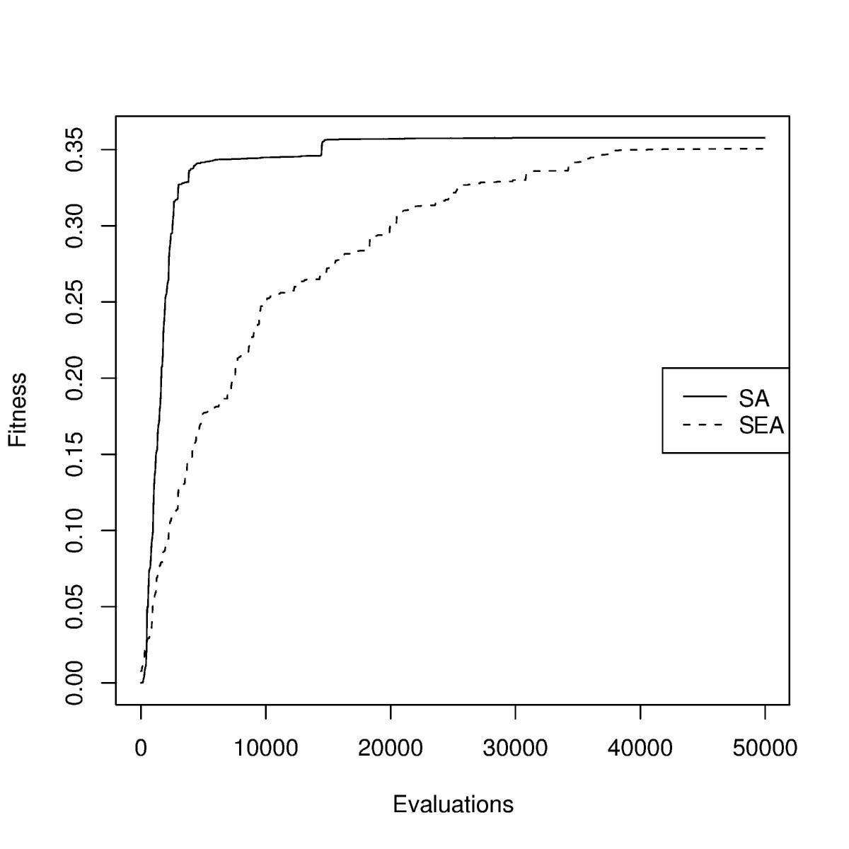 https://static-content.springer.com/image/art%3A10.1186%2F1471-2105-9-499/MediaObjects/12859_2008_Article_2484_Fig4_HTML.jpg