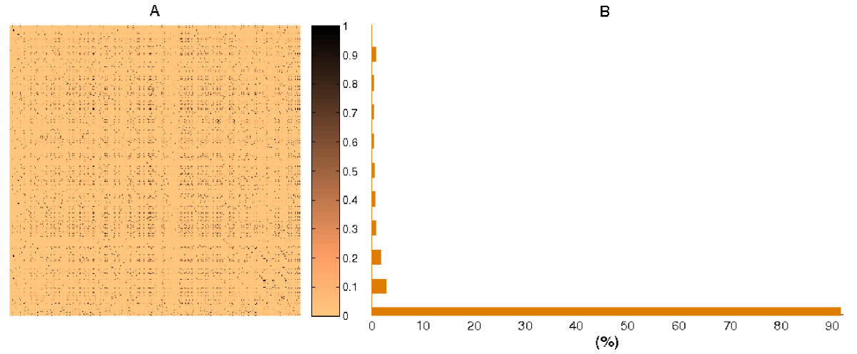 https://static-content.springer.com/image/art%3A10.1186%2F1471-2105-9-50/MediaObjects/12859_2007_Article_2035_Fig2_HTML.jpg