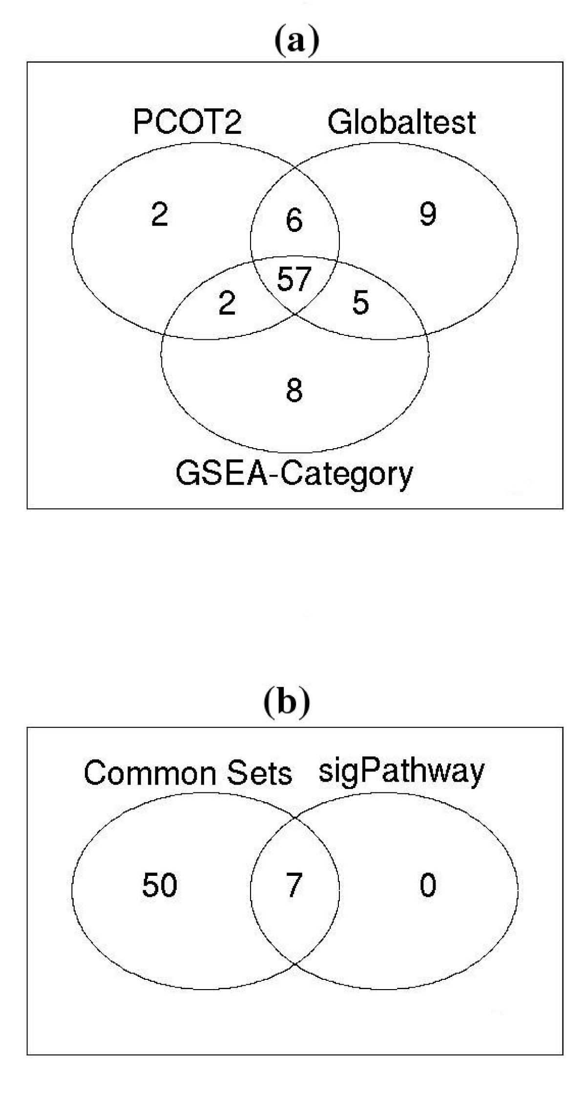 https://static-content.springer.com/image/art%3A10.1186%2F1471-2105-9-502/MediaObjects/12859_2007_Article_2487_Fig4_HTML.jpg