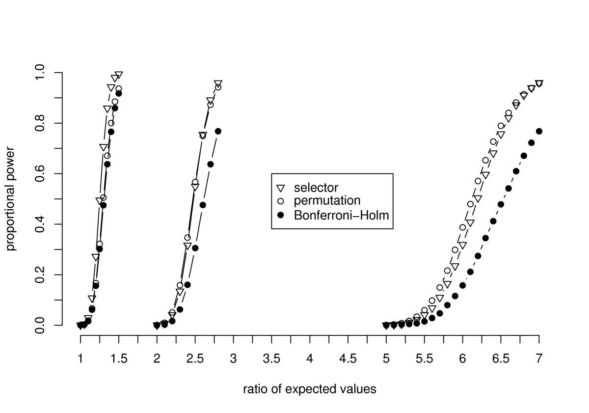 https://static-content.springer.com/image/art%3A10.1186%2F1471-2105-9-54/MediaObjects/12859_2007_Article_2039_Fig2_HTML.jpg