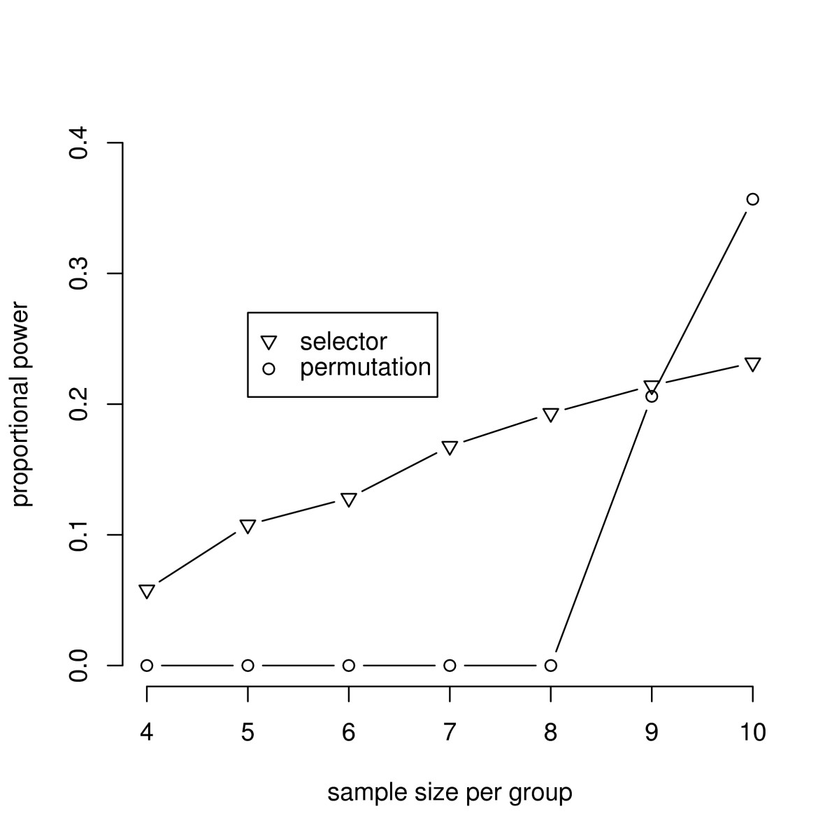 https://static-content.springer.com/image/art%3A10.1186%2F1471-2105-9-54/MediaObjects/12859_2007_Article_2039_Fig4_HTML.jpg