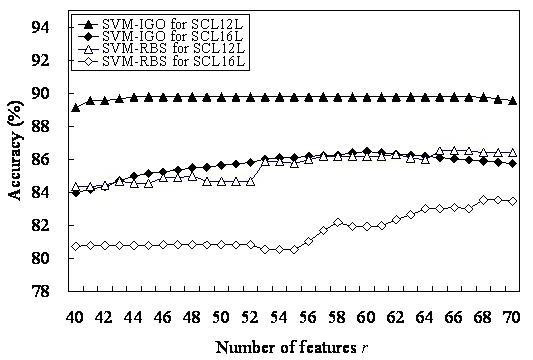 https://static-content.springer.com/image/art%3A10.1186%2F1471-2105-9-80/MediaObjects/12859_2007_Article_2065_Fig1_HTML.jpg
