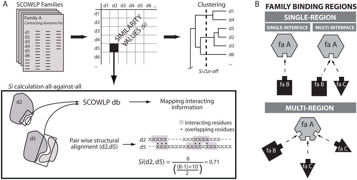 https://static-content.springer.com/image/art%3A10.1186%2F1471-2105-9-9/MediaObjects/12859_2007_Article_1994_Fig1_HTML.jpg