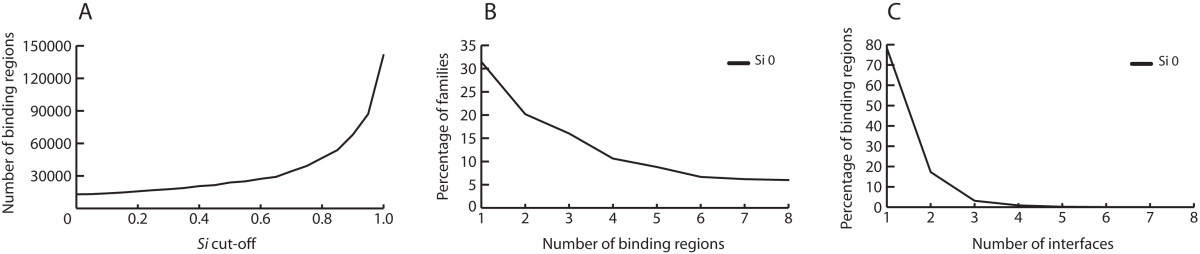 https://static-content.springer.com/image/art%3A10.1186%2F1471-2105-9-9/MediaObjects/12859_2007_Article_1994_Fig2_HTML.jpg