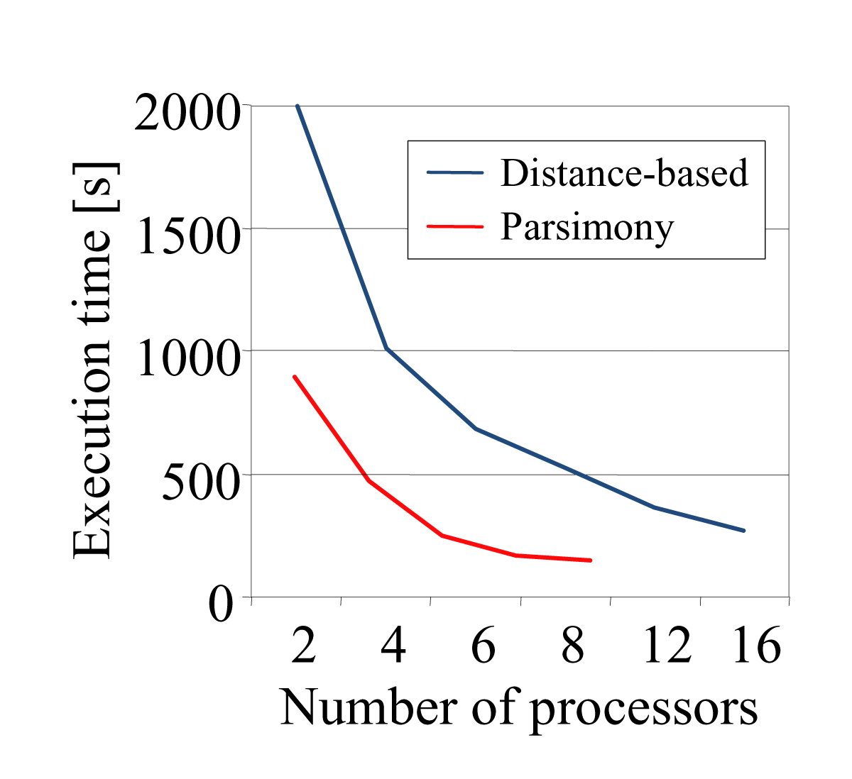 https://static-content.springer.com/image/art%3A10.1186%2F1471-2105-9-S1-S23/MediaObjects/12859_2008_Article_2567_Fig4_HTML.jpg