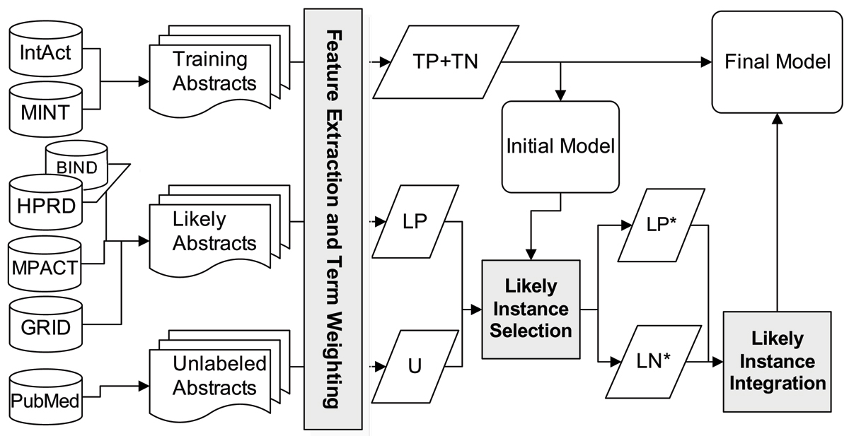 https://static-content.springer.com/image/art%3A10.1186%2F1471-2105-9-S1-S3/MediaObjects/12859_2008_Article_2547_Fig2_HTML.jpg