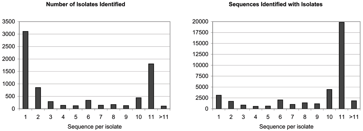 https://static-content.springer.com/image/art%3A10.1186%2F1471-2105-9-S1-S7/MediaObjects/12859_2008_Article_2551_Fig3_HTML.jpg
