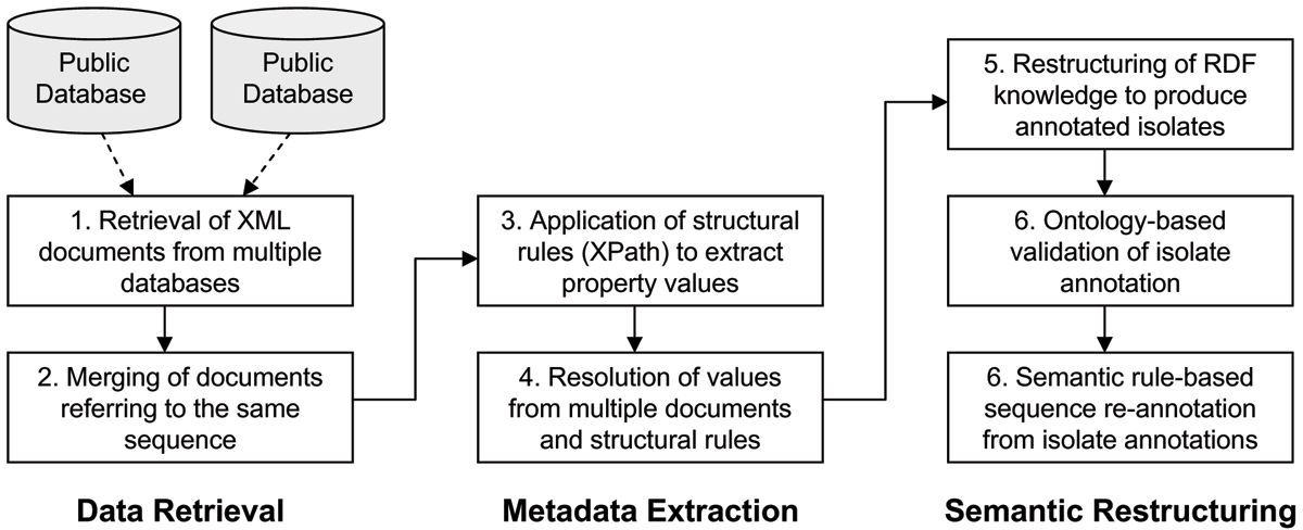 https://static-content.springer.com/image/art%3A10.1186%2F1471-2105-9-S1-S7/MediaObjects/12859_2008_Article_2551_Fig5_HTML.jpg