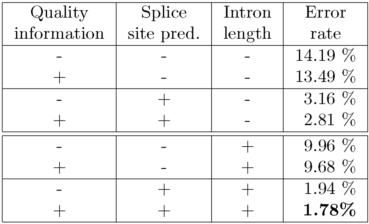 https://static-content.springer.com/image/art%3A10.1186%2F1471-2105-9-S10-O7/MediaObjects/12859_2008_Article_2687_Fig2_HTML.jpg