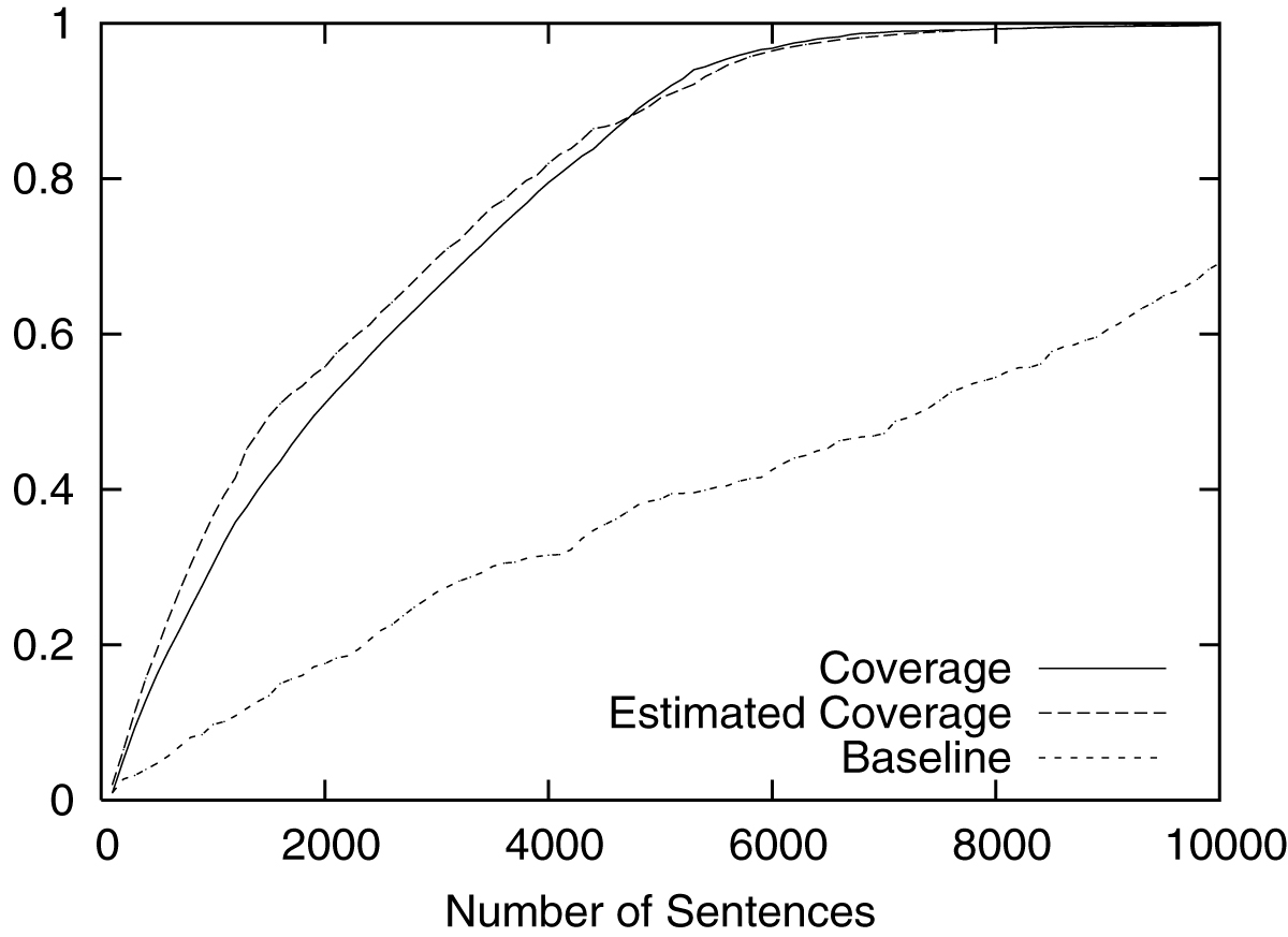 https://static-content.springer.com/image/art%3A10.1186%2F1471-2105-9-S11-S8/MediaObjects/12859_2008_Article_2702_Fig2_HTML.jpg