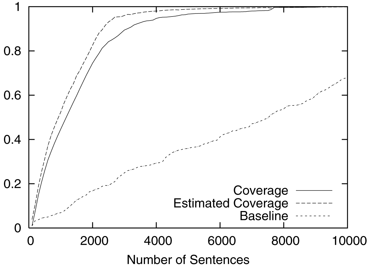 https://static-content.springer.com/image/art%3A10.1186%2F1471-2105-9-S11-S8/MediaObjects/12859_2008_Article_2702_Fig3_HTML.jpg