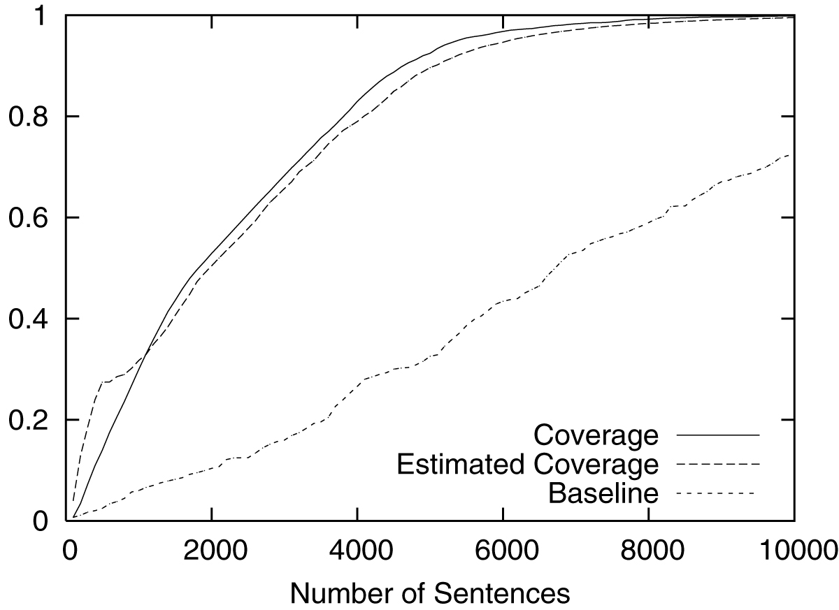 https://static-content.springer.com/image/art%3A10.1186%2F1471-2105-9-S11-S8/MediaObjects/12859_2008_Article_2702_Fig4_HTML.jpg