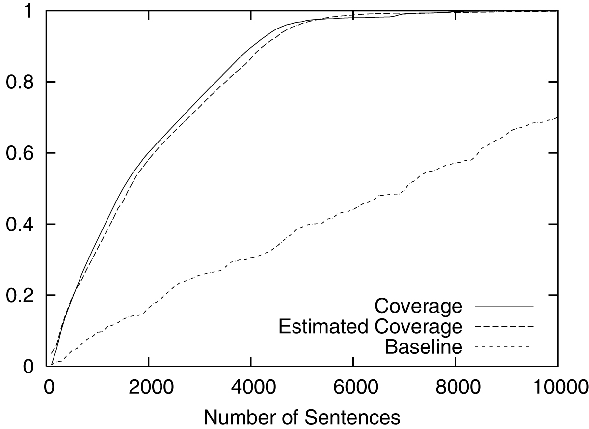 https://static-content.springer.com/image/art%3A10.1186%2F1471-2105-9-S11-S8/MediaObjects/12859_2008_Article_2702_Fig5_HTML.jpg