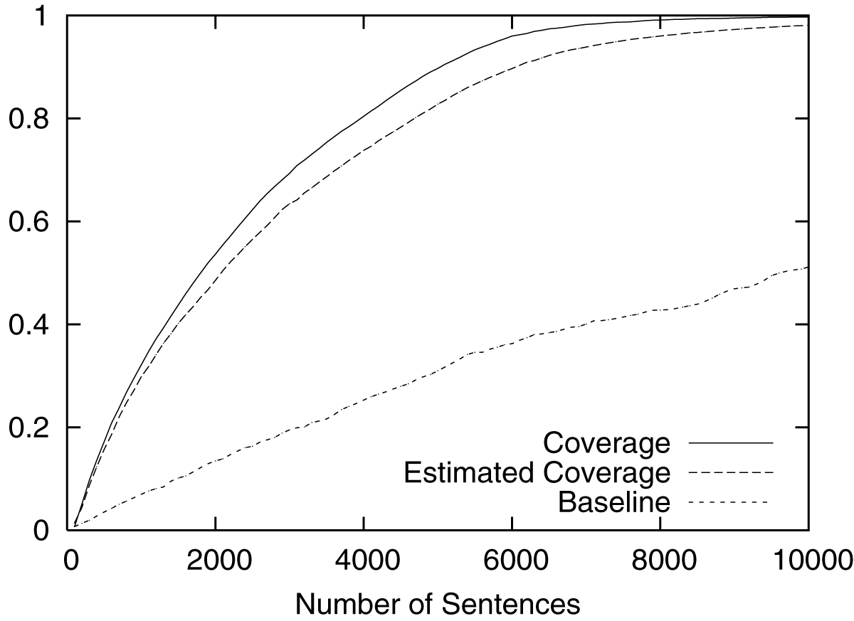 https://static-content.springer.com/image/art%3A10.1186%2F1471-2105-9-S11-S8/MediaObjects/12859_2008_Article_2702_Fig6_HTML.jpg