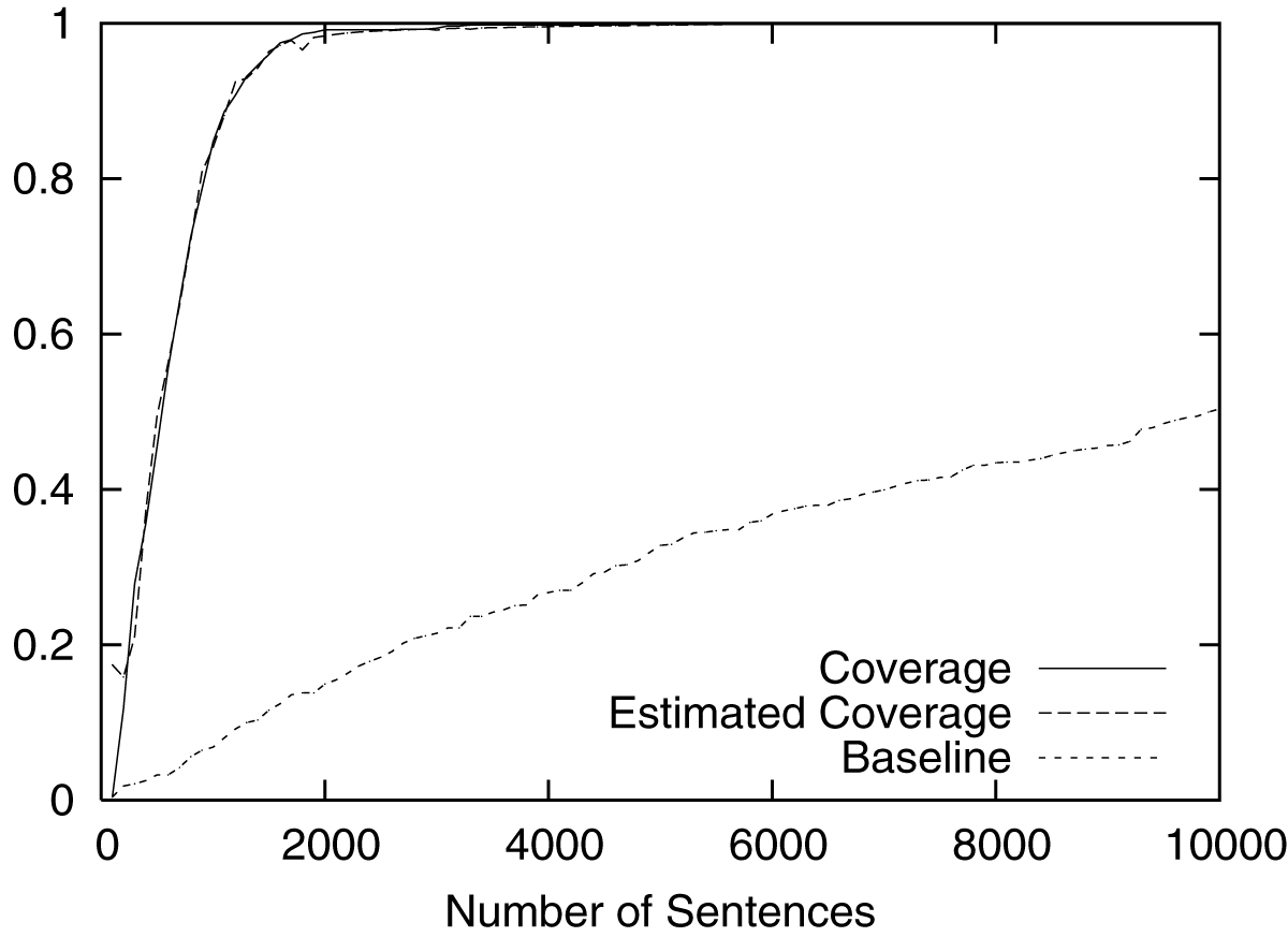 https://static-content.springer.com/image/art%3A10.1186%2F1471-2105-9-S11-S8/MediaObjects/12859_2008_Article_2702_Fig7_HTML.jpg