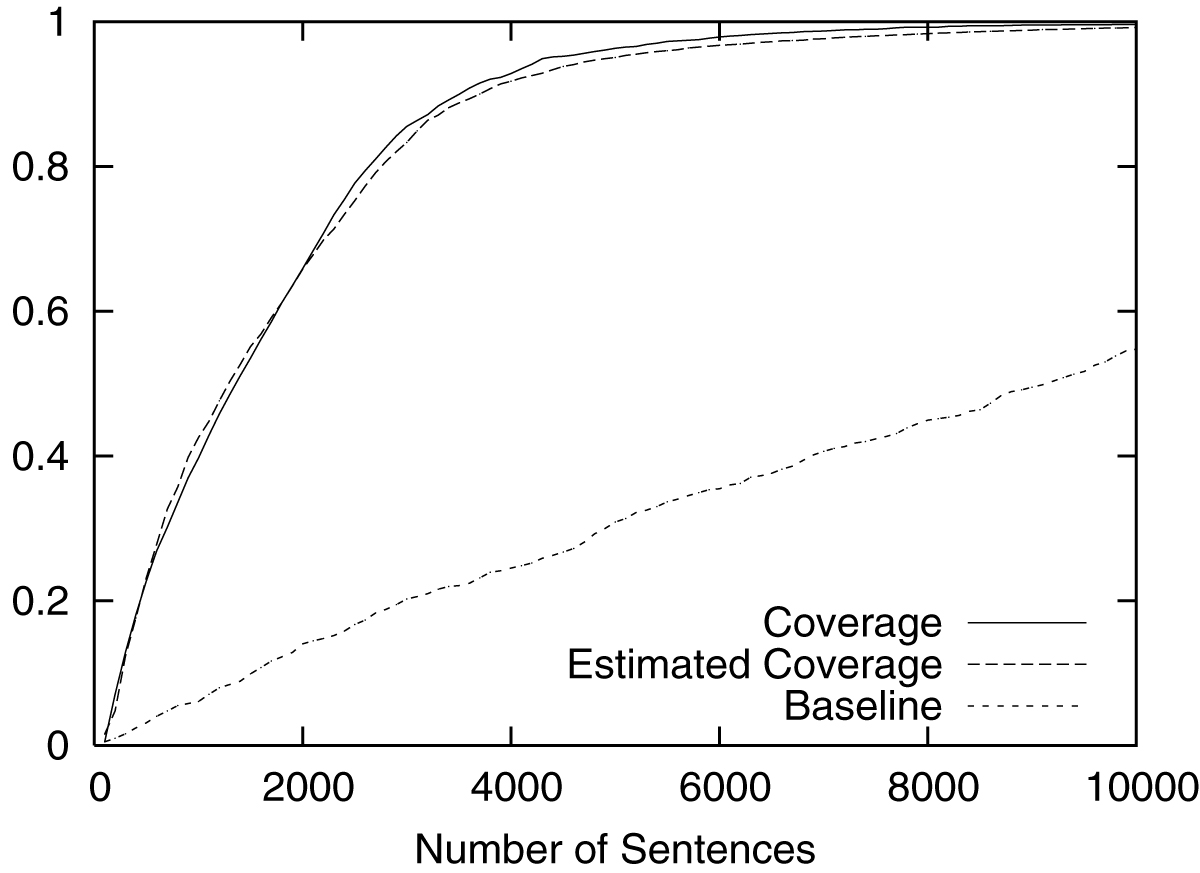 https://static-content.springer.com/image/art%3A10.1186%2F1471-2105-9-S11-S8/MediaObjects/12859_2008_Article_2702_Fig8_HTML.jpg