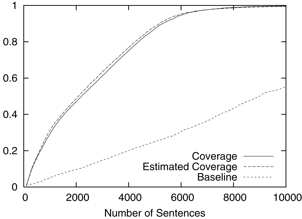 https://static-content.springer.com/image/art%3A10.1186%2F1471-2105-9-S11-S8/MediaObjects/12859_2008_Article_2702_Fig9_HTML.jpg